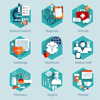 Set di concetti medici