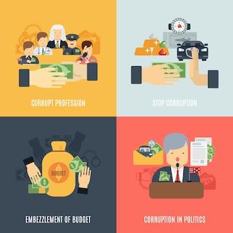 Set di corruzione piatta