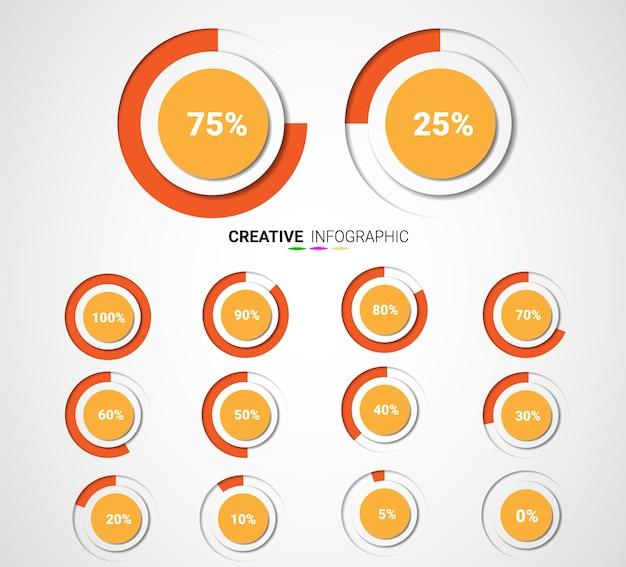 Set di diagrammi di percentuale del cerchio per infografica
