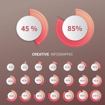 Set di diagrammi di percentuale del cerchio