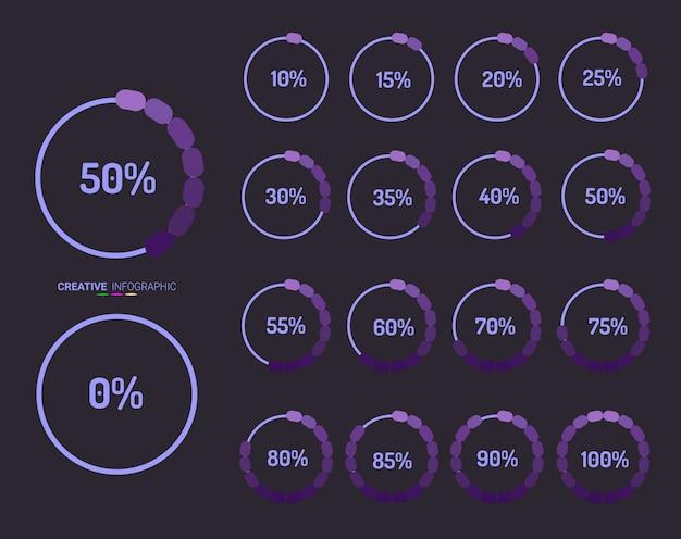 Set di diagrammi percentuali di cerchi da 0 a 100.