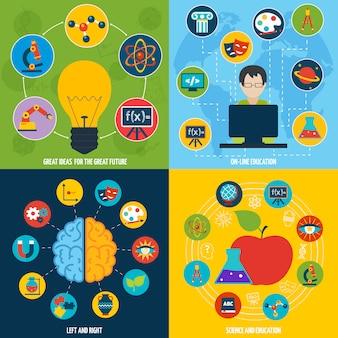 Set di educazione scientifica
