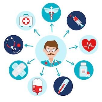 Set di elementi medici