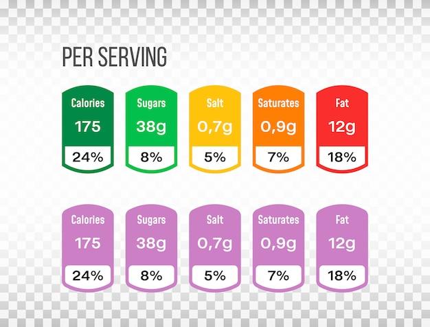 Set di etichette di fatti di nutrizione.