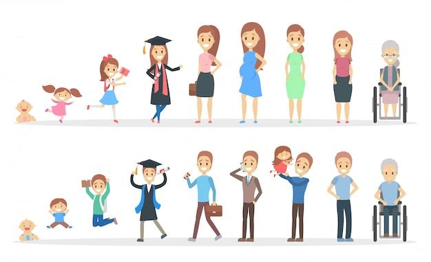 Set di generazione di personaggi maschili e femminili.