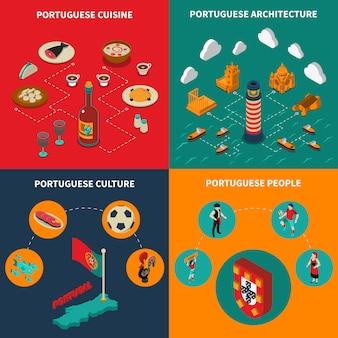 Set di icone di concetto di portogallo