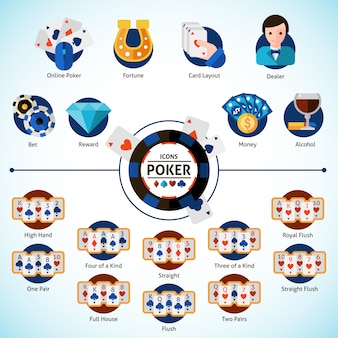 Set di icone di poker