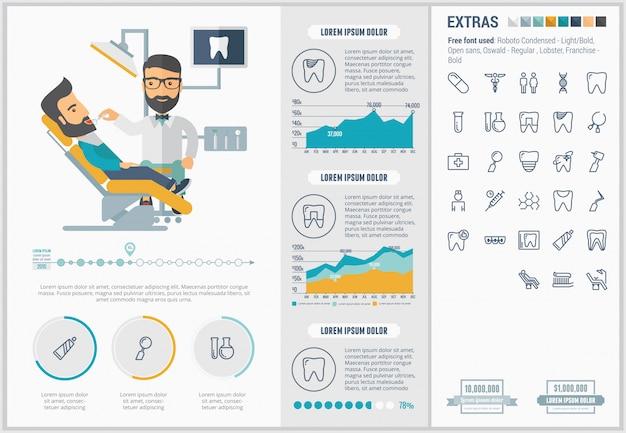 Set di icone e modello infografica design piatto di stomatologia
