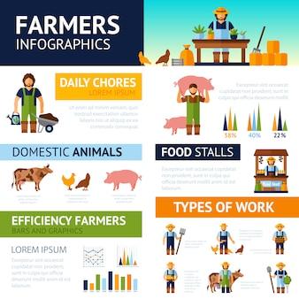 Set di infografica agricoltori