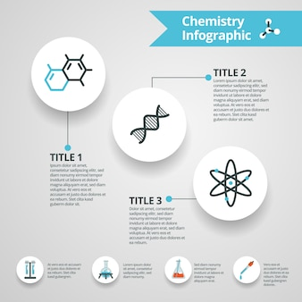 Set di infografica chimica