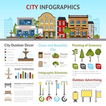 Set di infografica città