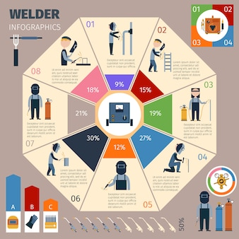 Set di infografica del saldatore