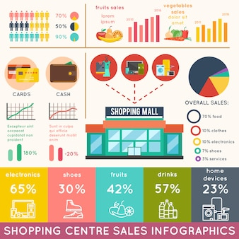 Set di infografica dello shopping