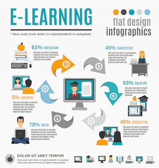 Set di infografica di e-learning