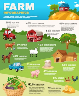 Set di infografica fattoria