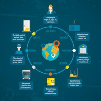 Set di infografica logistica
