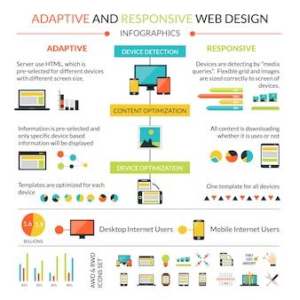 Set di infografica reattiva adattiva al web