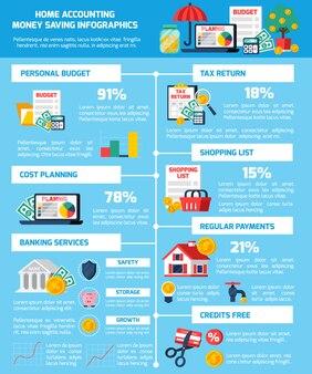 Set di infografica risparmio di denaro