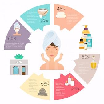 Set di infografica spa e benessere.
