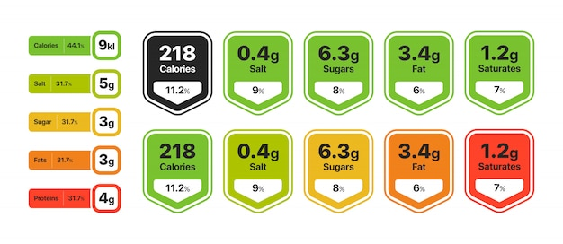 Set di infografica valore alimentare