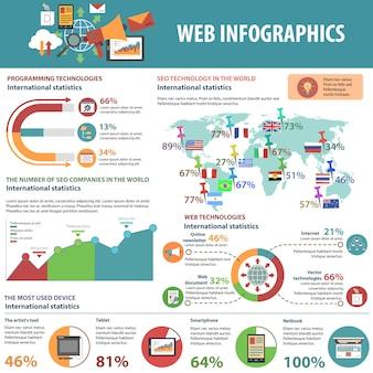 Set di infografica web