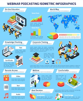 Set di infografica webinar