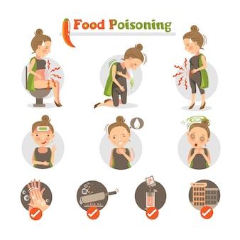 Set di intossicazione alimentare.