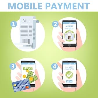 Set di istruzioni per il pagamento mobile. fare transazioni di denaro su un dispositivo digitale. idea di tecnologia moderna e progresso finanziario. illustrazione vettoriale piatto
