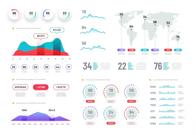 Set di modelli di dashboard infografica