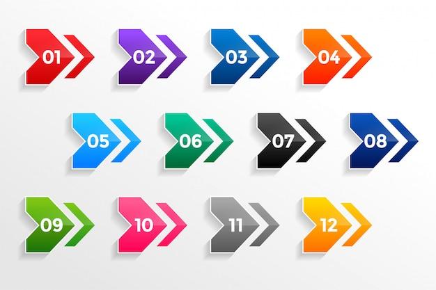Set di numeri di punti elenco puntato geometrico di freccia