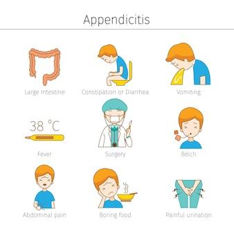 Set di oggetti di sintomi di appendicite