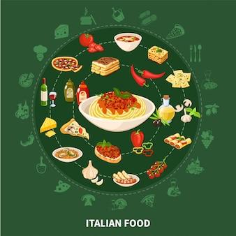 Set di piatti della cucina italiana
