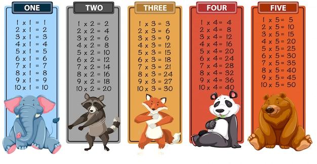 Set di tabella degli orari degli animali