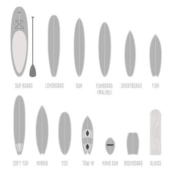 Set di tipi di tavole da surf, forme di volume in scala