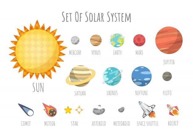 Set di universo, pianeta del sistema solare ed elemento spaziale sull'universo. illustrazione vettoriale in stile cartone animato.