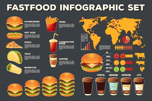 Set di vettori fast food elementi infografici, icone