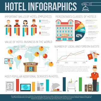 Set infografica hotel