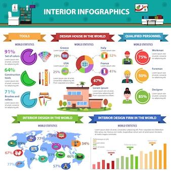 Set infografica interni