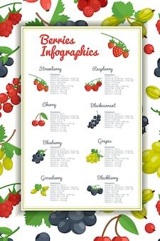 Set infographic di frutti di bosco