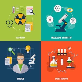 Set piatto di chimica
