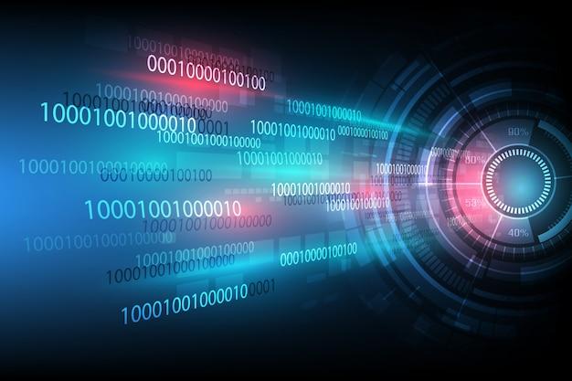Sfondo astratto di tecnologia digitale