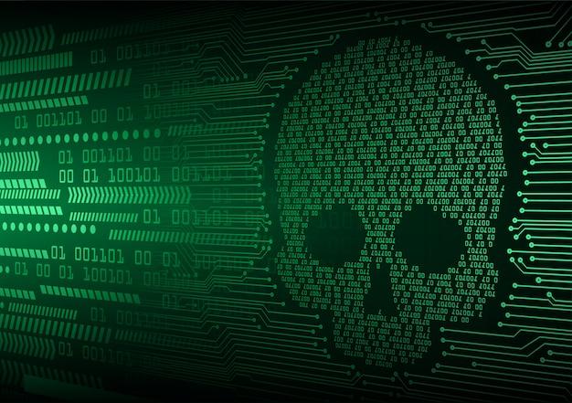 Sfondo di attacco hacker informatico, cranio