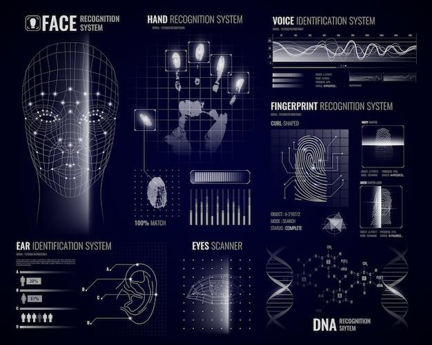 Sfondo di sistemi di riconoscimento biometrico