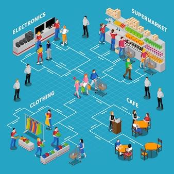 Shopping composizione isometrica