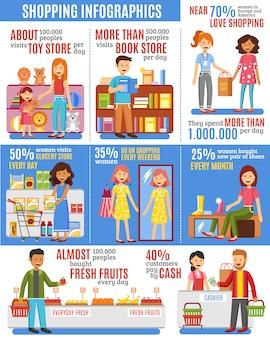 Shopping infografica banner con pittogrammi piatti