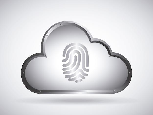 Sicurezza del cloud