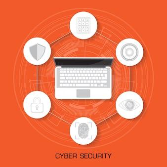 Sicurezza del computer