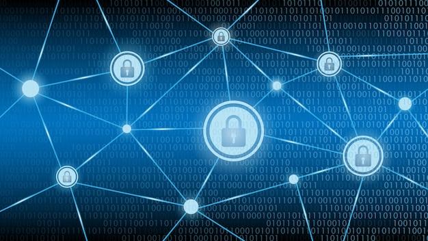 Sicurezza della tecnologia informatica