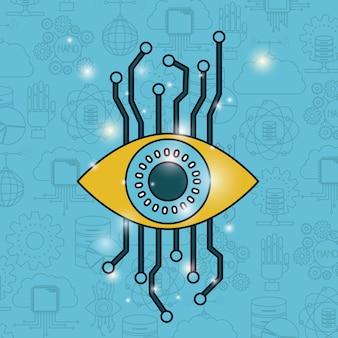 Sicurezza informatica oculare