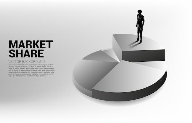 Siluetta dell'uomo d'affari che sta sopra il diagramma a torta. concetto di crescita aziendale, successo nel percorso di carriera.